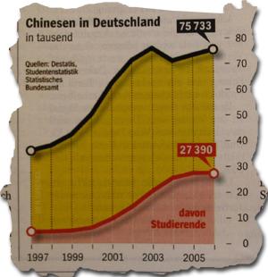 millionen-chinesen-in-deutschland.jpg
