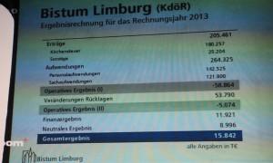 ZDF-Zoom-Fehler-Kirchensteuer